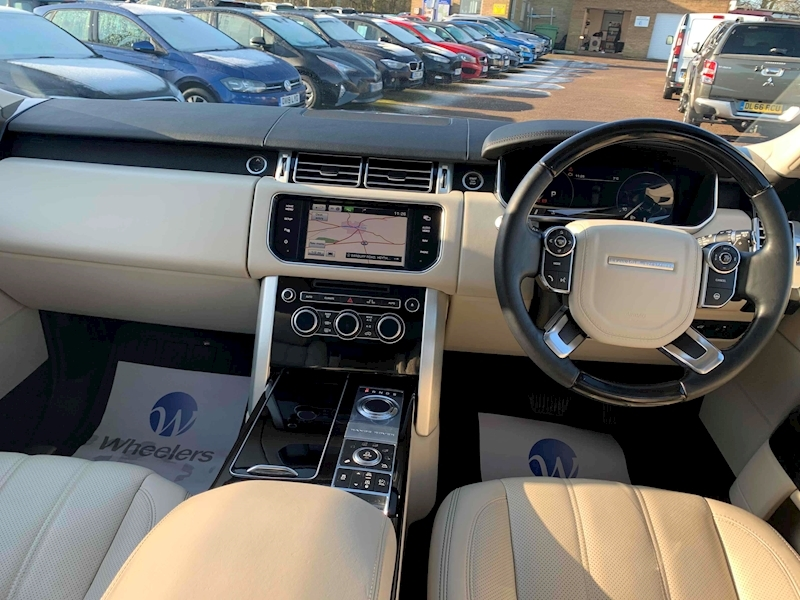 2014 Land Rover Range Rover - Large 5