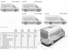 Ford Transit 17 Seat Trend 155ps - Thumb 17